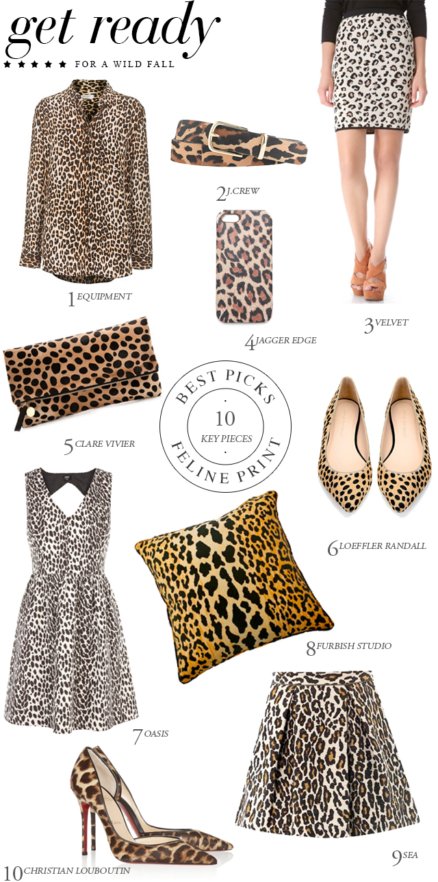 Leopard print fashion ideas work well with the Leopard Skin Allover Stencil. http://www.cuttingedgestencils.com/leopard-pattern-animal-skin-stencil.html
