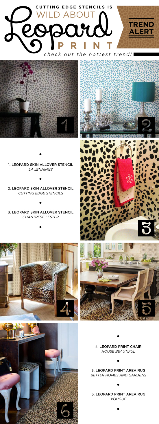 Stenciled home decor using a pattern similar to our Leopard Skin Allover Stencil. http://www.cuttingedgestencils.com/leopard-pattern-animal-skin-stencil.html