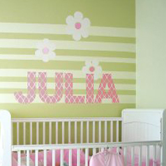 stenciling is as easy as a b c