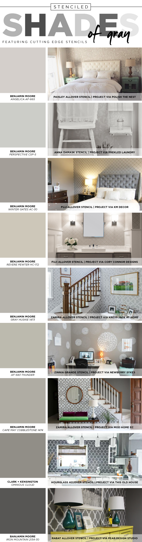 Shades Of Stenciled Gray Stencil Stories