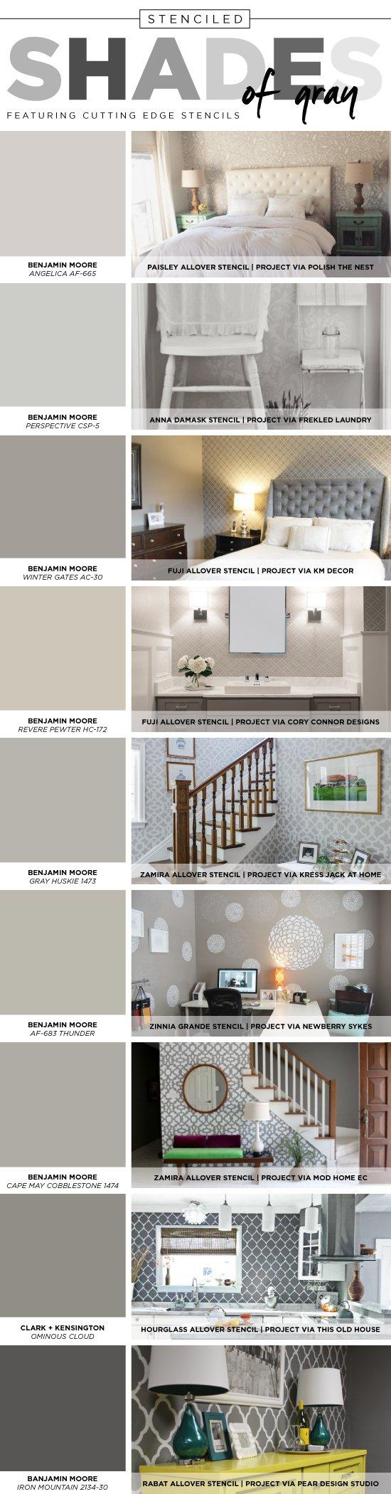 Cutting Edge Stencils shares DIY stenciled shades of gray room ideas. http://www.cuttingedgestencils.com/wall-stencils-stencil-designs.html