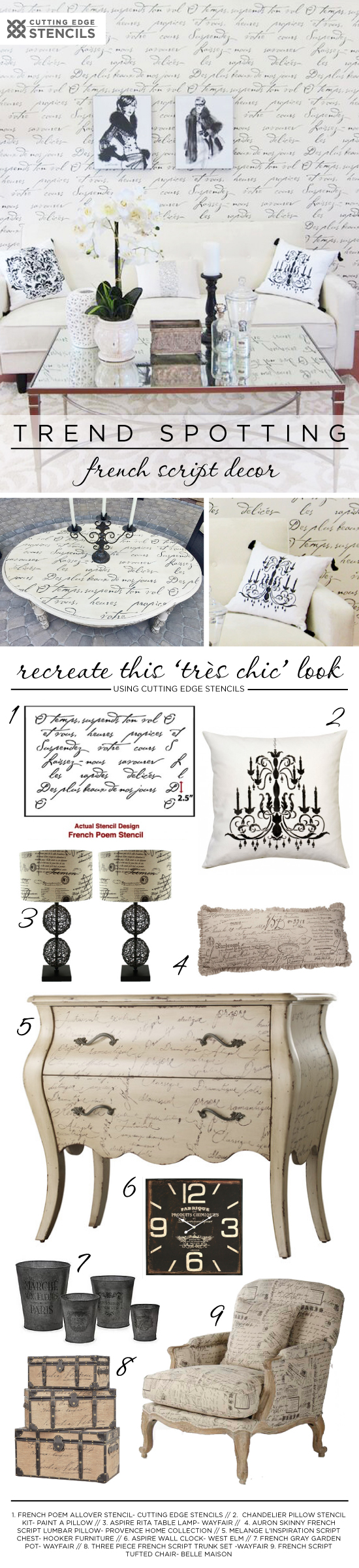 Trend Spotting French Script Decor