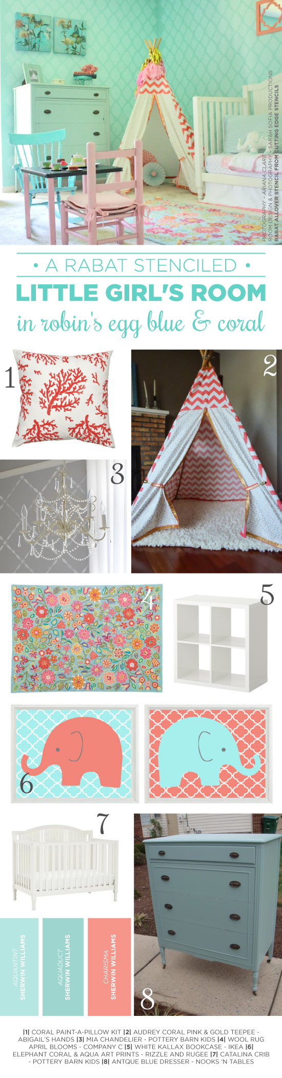 Cutting Edge Stencils shares how to recreate the look of this Rabat Allover stenciled girl's bedroom. http://www.cuttingedgestencils.com/moroccan-stencil-pattern-3.html