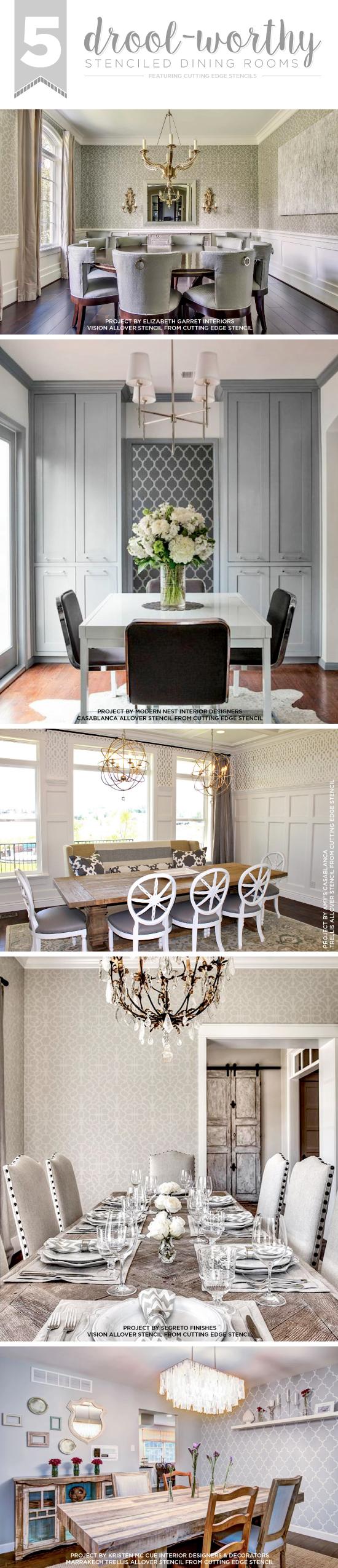 Cutting Edge Stencils shares DIY stenciled dining room ideas. http://www.cuttingedgestencils.com/allover-stencil-tribal.html